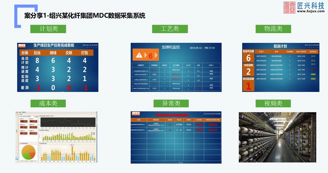 绍兴某化纤集团MDC系统