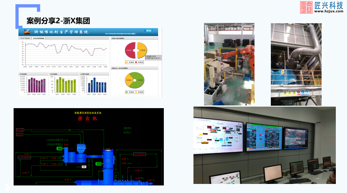 浙X催化剂工厂生产数据采集系统