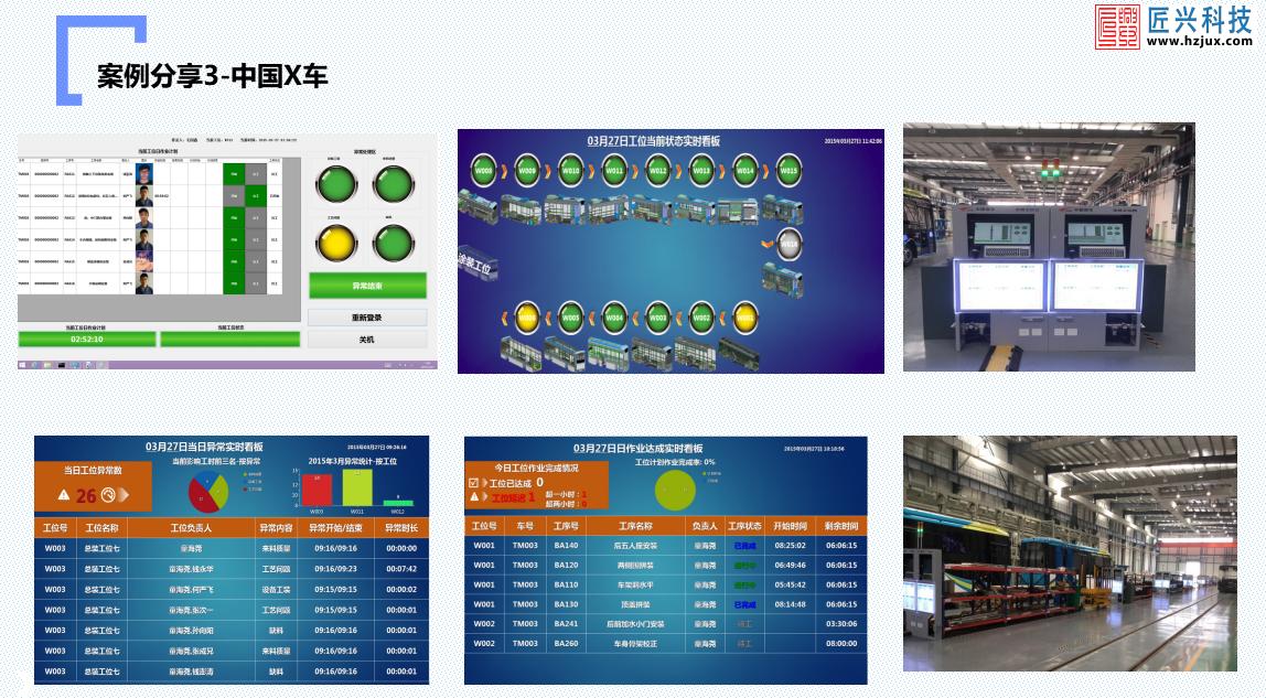 中国X车工厂生产数据采集系统