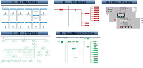 SCADA系统应用案例7.png