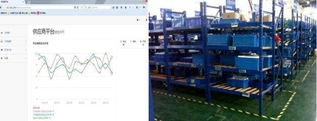 MES系统软件物料响应