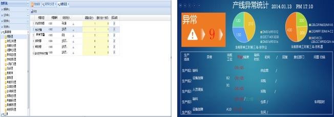 MES系统软件安灯