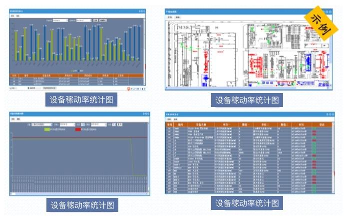 MES系统软件设备管理