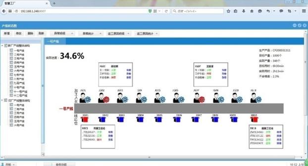 MES系统软件在制品实时监控图